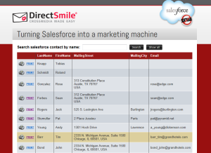 Overview of Salesforce Campaign